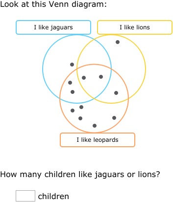 Ixl Venn Diagrams With Three Circles Year 4 Maths Practice